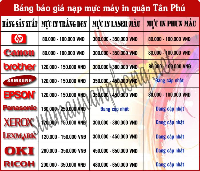 Bảng báo giá dịch vụ nạp mực máy in quận Tân Phú
